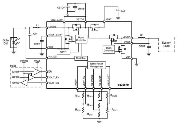 Block diagram of the Texas Instruments BQ25570 in a typical solar-powered circuit