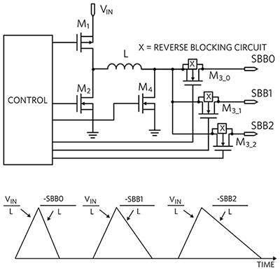 Diagram of SIMO buck-boost regulator used in the Maxim MAX77650