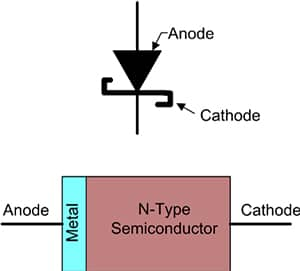 Diagram of physical structure of the Schottky diode