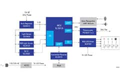 Image of Renesas' Winning Combination - Voice Controlled Ambient Lighting with DALI